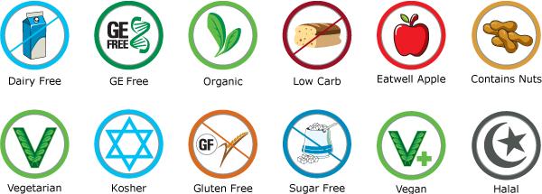 special-diet-menu-labels